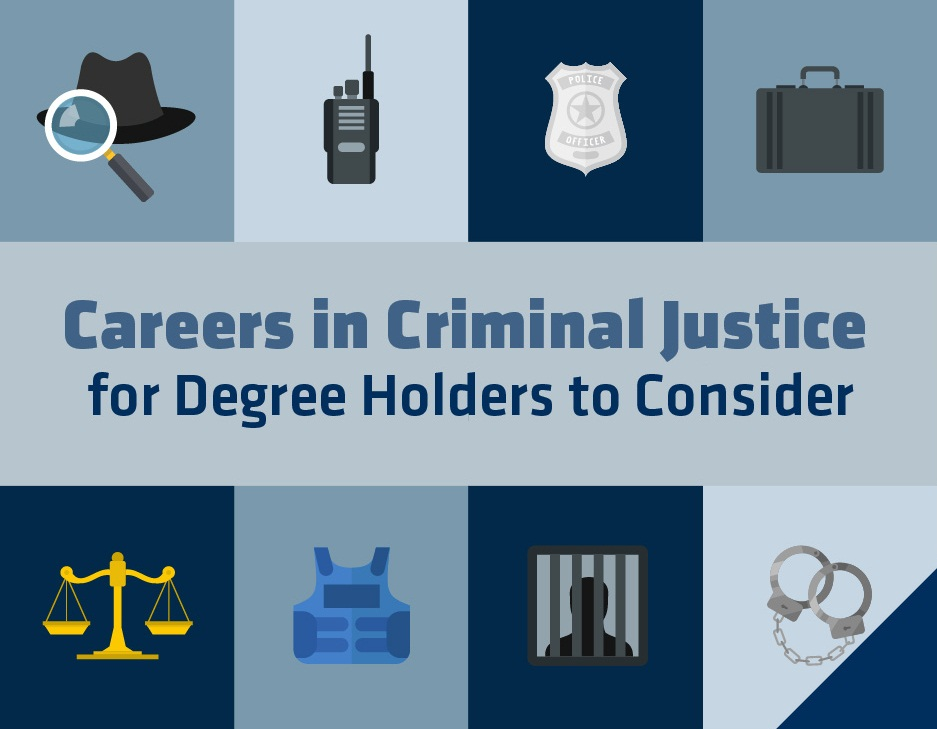 Qualify for Criminal Justice Degree Jobs